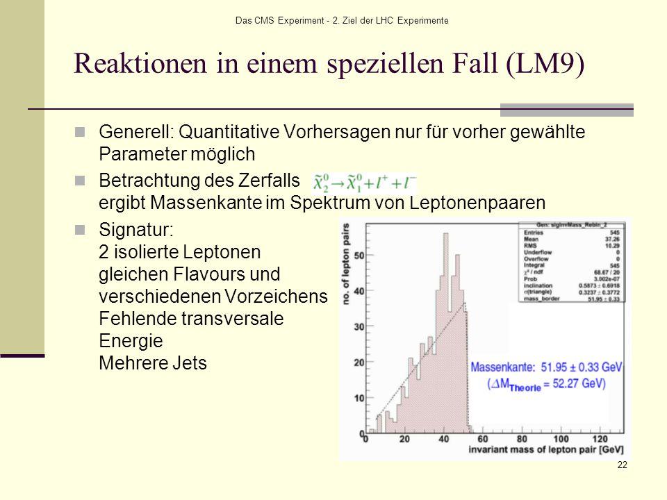 Das CMS Experiment - 2. Ziel der LHC Experimente 22 Reaktionen in einem speziellen Fall (LM9) Generell: Quantitative Vorhersagen nur für vorher gewähl