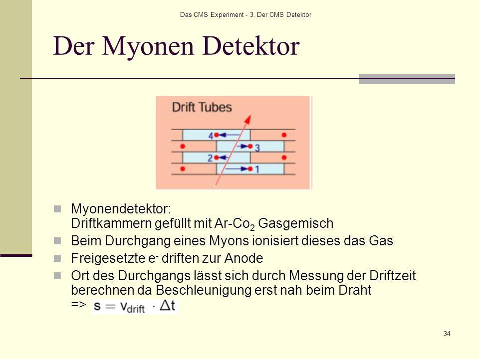 Das CMS Experiment - 3. Der CMS Detektor 34 Der Myonen Detektor Myonendetektor: Driftkammern gefüllt mit Ar-Co 2 Gasgemisch Beim Durchgang eines Myons