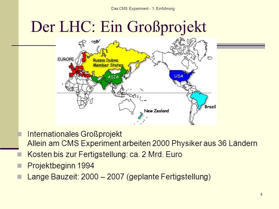 Das CMS Experiment - 1. Einführung 4 Der LHC: Ein Großprojekt Internationales Großprojekt Allein am CMS Experiment arbeiten 2000 Physiker aus 36 Lände