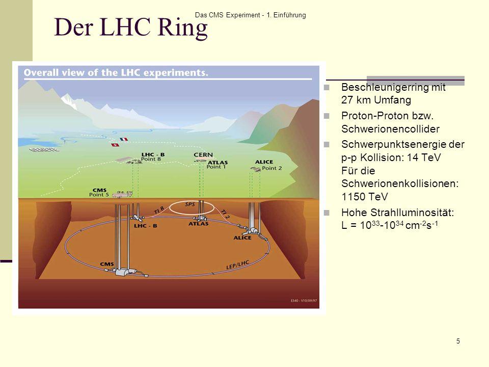 Das CMS Experiment - 1. Einführung 5 Der LHC Ring Beschleunigerring mit 27 km Umfang Proton-Proton bzw. Schwerionencollider Schwerpunktsenergie der p-