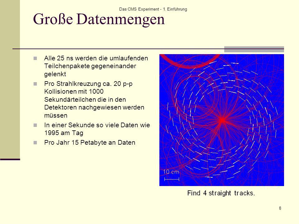 Das CMS Experiment - 1. Einführung 8 Große Datenmengen Alle 25 ns werden die umlaufenden Teilchenpakete gegeneinander gelenkt Pro Strahlkreuzung ca. 2