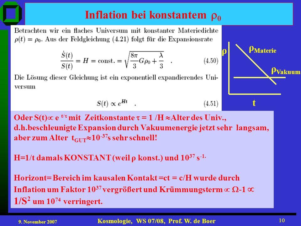 9. November 2007 Kosmologie, WS 07/08, Prof. W. de Boer 10 Inflation bei konstantem 0 Oder S(t) e t/ mit Zeitkonstante = 1 /H Alter des Univ., d.h.bes