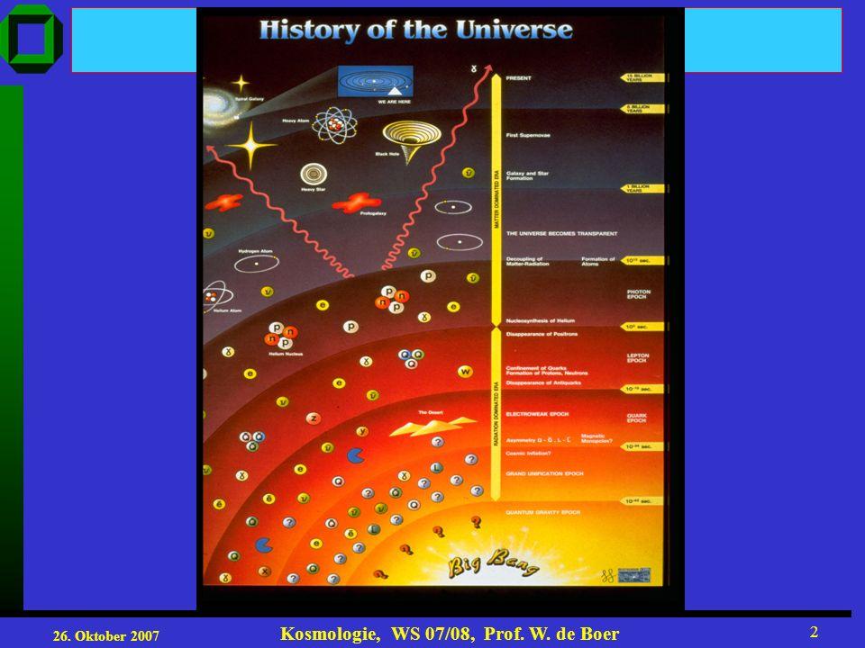 26.Oktober 2007 Kosmologie, WS 07/08, Prof. W. de Boer 23 Zum Mitnehmen: 1.