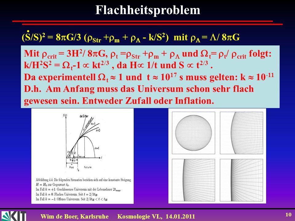 Wim de Boer, KarlsruheKosmologie VL, 14.01.2011 10 Flachheitsproblem (S/S) 2 = 8 G/3 ( Str + m + - k/S 2 ) mit = / 8 G Mit crit = 3H 2 / 8 G, t = Str