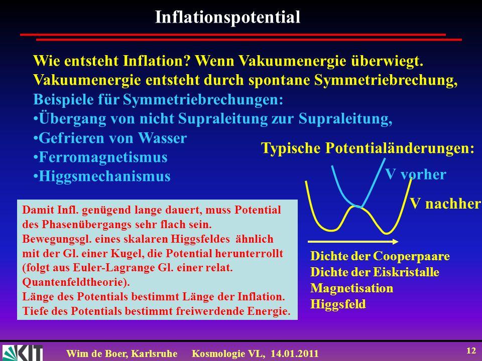 Wim de Boer, KarlsruheKosmologie VL, 14.01.2011 12 Inflationspotential Wie entsteht Inflation? Wenn Vakuumenergie überwiegt. Vakuumenergie entsteht du