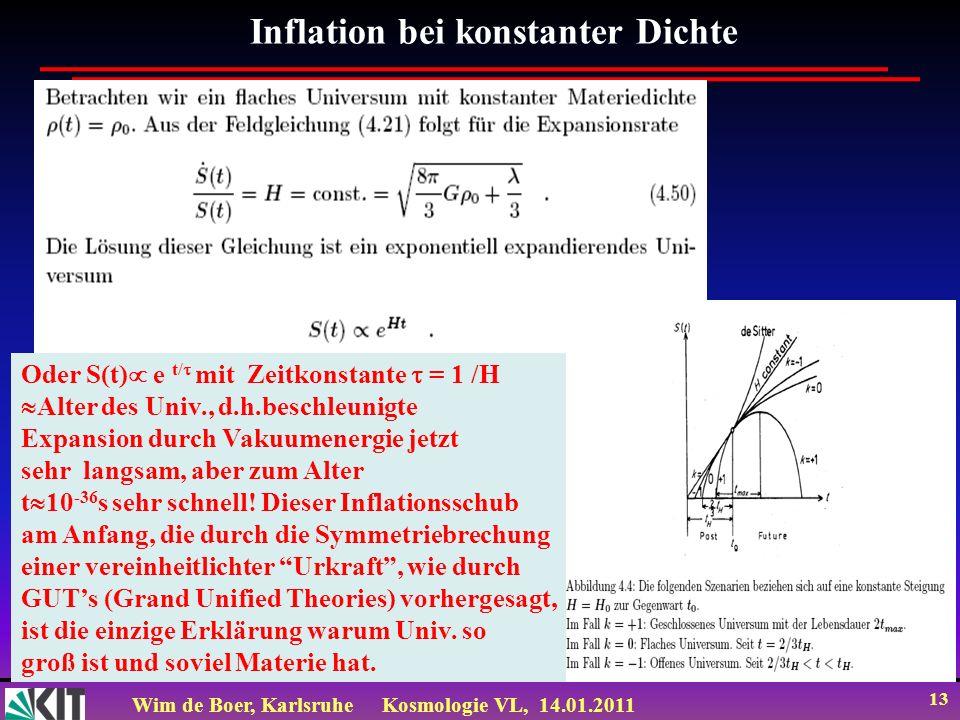 Wim de Boer, KarlsruheKosmologie VL, 14.01.2011 13 Inflation bei konstanter Dichte Oder S(t) e t/ mit Zeitkonstante = 1 /H Alter des Univ., d.h.beschl