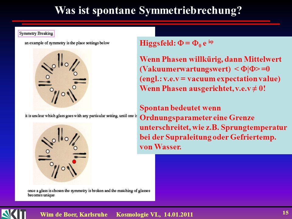 Wim de Boer, KarlsruheKosmologie VL, 14.01.2011 15 Was ist spontane Symmetriebrechung? Higgsfeld: = 0 e i Wenn Phasen willkürig, dann Mittelwert (Vaku