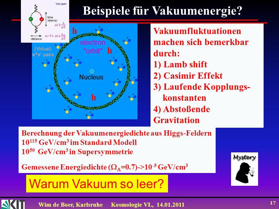 Wim de Boer, KarlsruheKosmologie VL, 14.01.2011 17 Warum Vakuum so leer? Beispiele für Vakuumenergie? Vakuumfluktuationen machen sich bemerkbar durch: