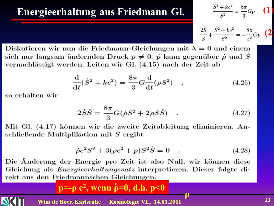 Wim de Boer, KarlsruheKosmologie VL, 14.01.2011 22 Energieerhaltung aus Friedmann Gl. (1) (2) p=-ρ c 2, wenn ρ=0, d.h. p<0 ρ