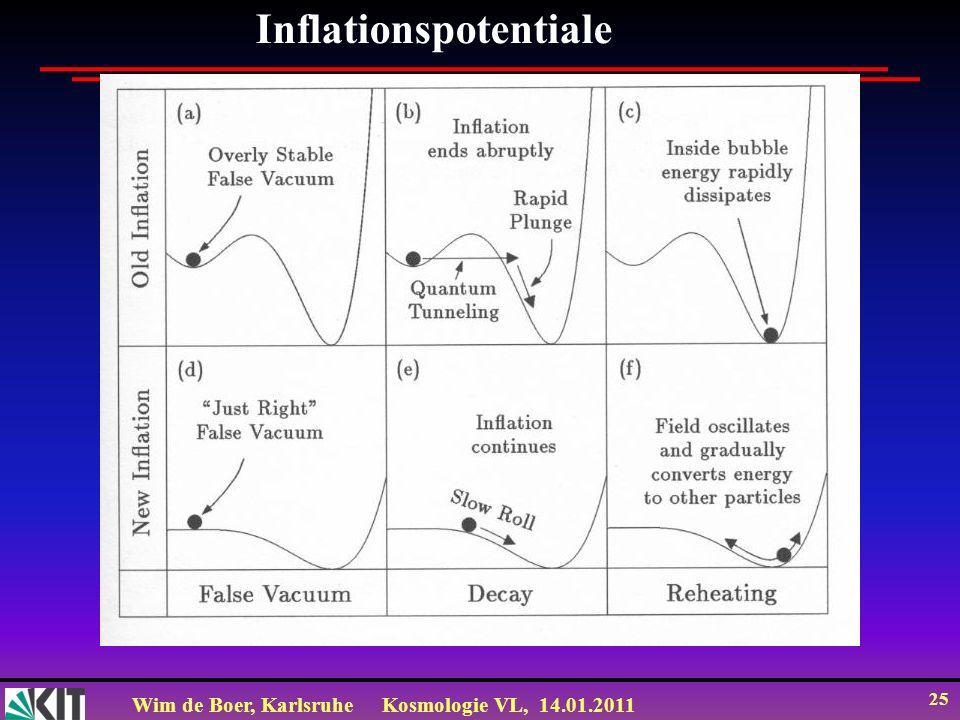 Wim de Boer, KarlsruheKosmologie VL, 14.01.2011 25 Inflationspotentiale