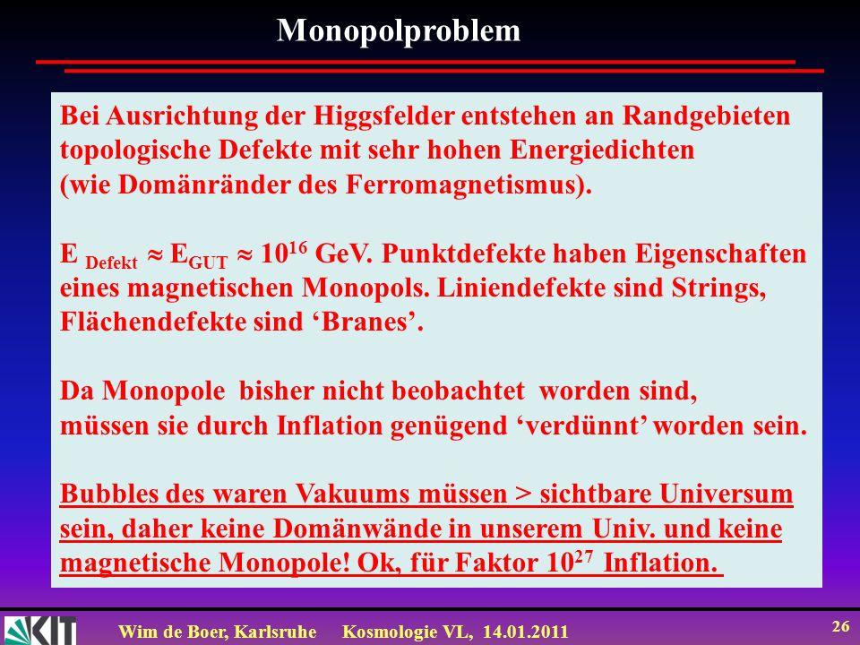 Wim de Boer, KarlsruheKosmologie VL, 14.01.2011 26 Monopolproblem Bei Ausrichtung der Higgsfelder entstehen an Randgebieten topologische Defekte mit s