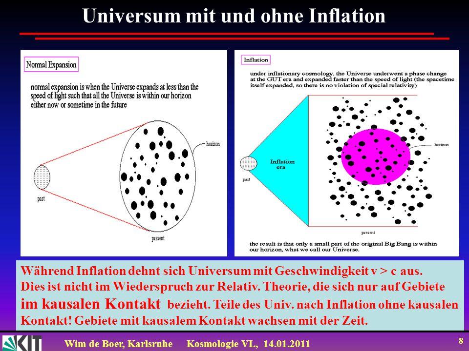 Wim de Boer, KarlsruheKosmologie VL, 14.01.2011 29 Quantenfluktuationen Wenn slow roll Bedingungen erfüllt, dann d /dt konstant und die Expansion verläuft gleich in allen Richtungen.