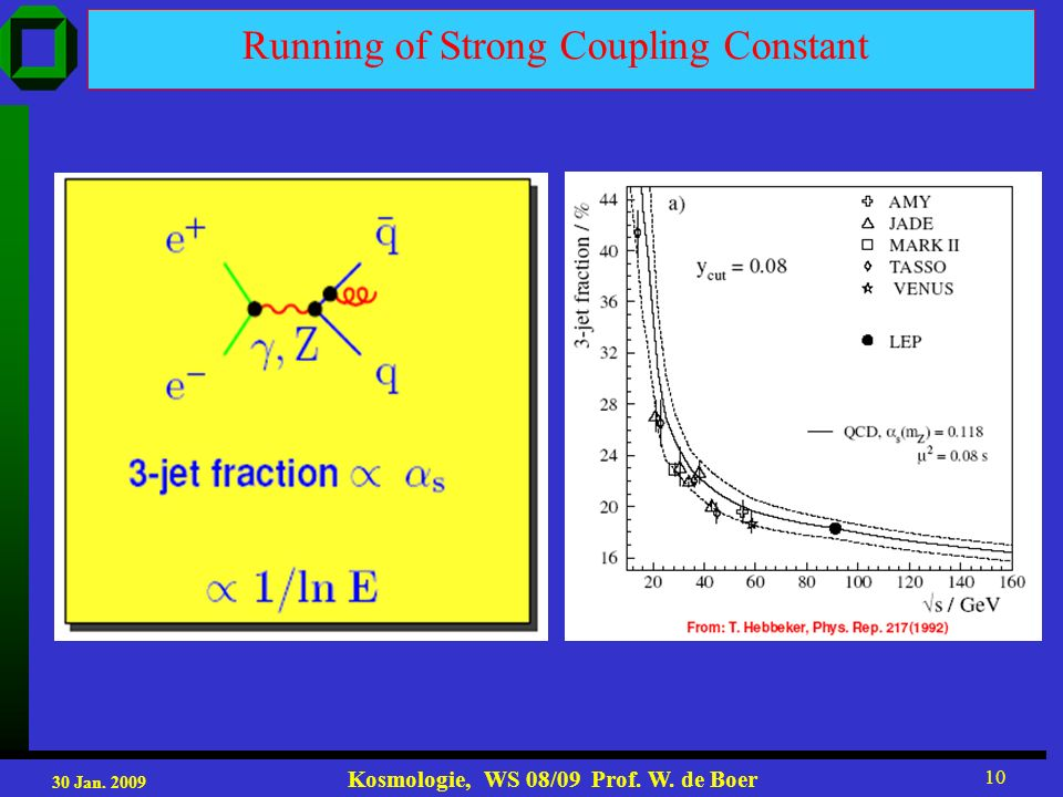 30 Jan. 2009 Kosmologie, WS 08/09 Prof. W. de Boer 10 Running of Strong Coupling Constant
