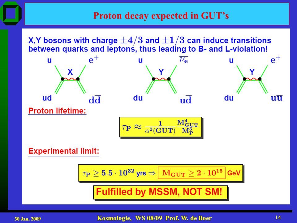30 Jan. 2009 Kosmologie, WS 08/09 Prof. W. de Boer 14 Proton decay expected in GUTs