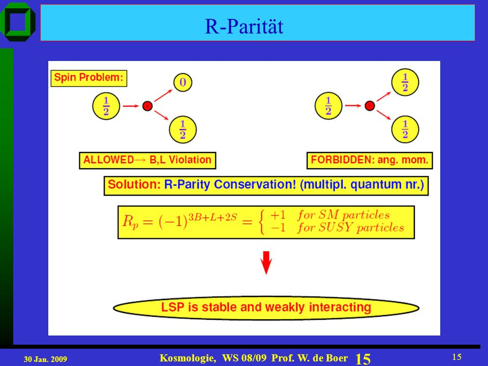 30 Jan. 2009 Kosmologie, WS 08/09 Prof. W. de Boer 15 R-Parität
