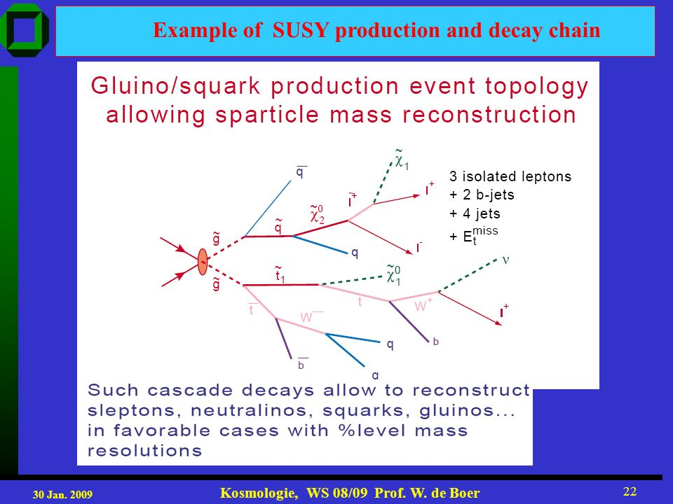 30 Jan. 2009 Kosmologie, WS 08/09 Prof. W. de Boer 22 Example of SUSY production and decay chain