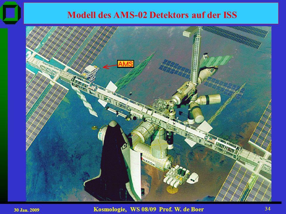 30 Jan. 2009 Kosmologie, WS 08/09 Prof. W. de Boer 34 Modell des AMS-02 Detektors auf der ISS