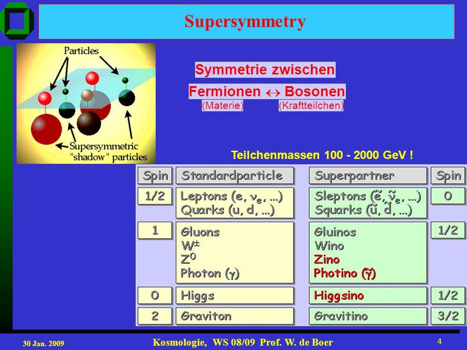 30 Jan. 2009 Kosmologie, WS 08/09 Prof. W. de Boer 4 Teilchenmassen 100 - 2000 GeV .
