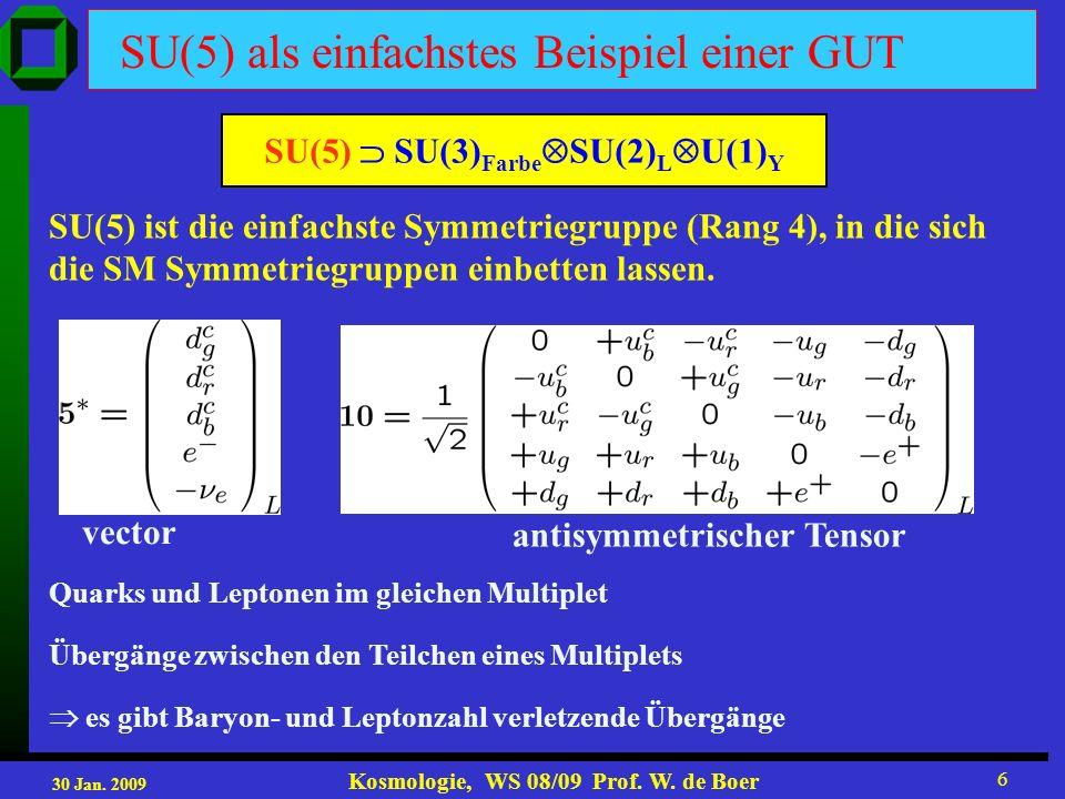 30 Jan. 2009 Kosmologie, WS 08/09 Prof. W. de Boer 27 Model of AMS-02 on ISS AMS-02