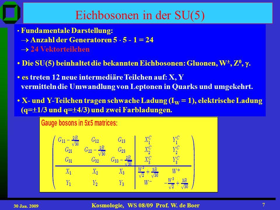 30 Jan. 2009 Kosmologie, WS 08/09 Prof. W. de Boer 28 Model of AMS-02 on ISS