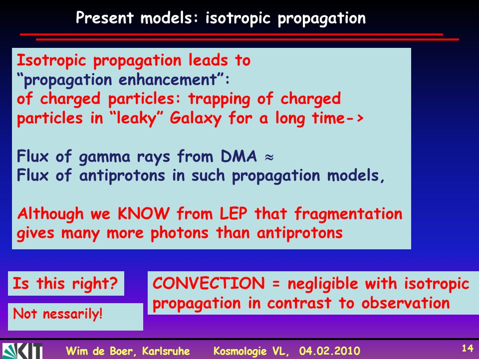 Wim de Boer, KarlsruheKosmologie VL, 04.02.2010 14 Present models: isotropic propagation Is this right.