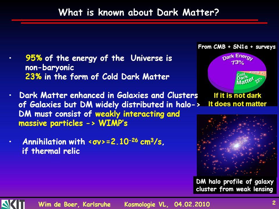 Wim de Boer, KarlsruheKosmologie VL, 04.02.2010 3 Thermische Geschichte der WIMPS Thermal equilibrium abundance Actual abundance T=M/22 Comoving number density x=m/T Jungmann,Kamionkowski, Griest, PR 1995 WMAP -> h 2 =0.113 0.009 -> =2.10 -26 cm 3 /s DM nimmt wieder zu in Galaxien: 1 WIMP/Kaffeetasse 10 5.