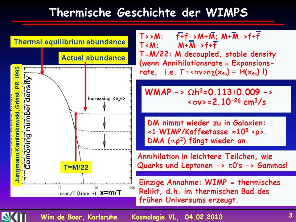 Wim de Boer, KarlsruheKosmologie VL, 04.02.2010 44 1.The dark ages: Vom Begriff her entsteht der Eindruck, dass mit der Rekombination das Universum quasi schlagartig dunkel wurde.