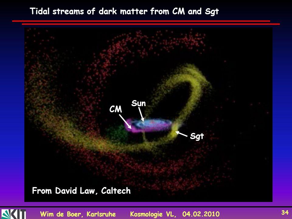 Wim de Boer, KarlsruheKosmologie VL, 04.02.2010 34 Tidal streams of dark matter from CM and Sgt CM Sgt Sun From David Law, Caltech