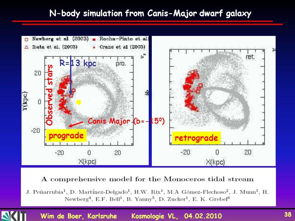 Wim de Boer, KarlsruheKosmologie VL, 04.02.2010 38 N-body simulation from Canis-Major dwarf galaxy prograde retrograde Observed stars R=13 kpc Canis Major (b=-15 0 )
