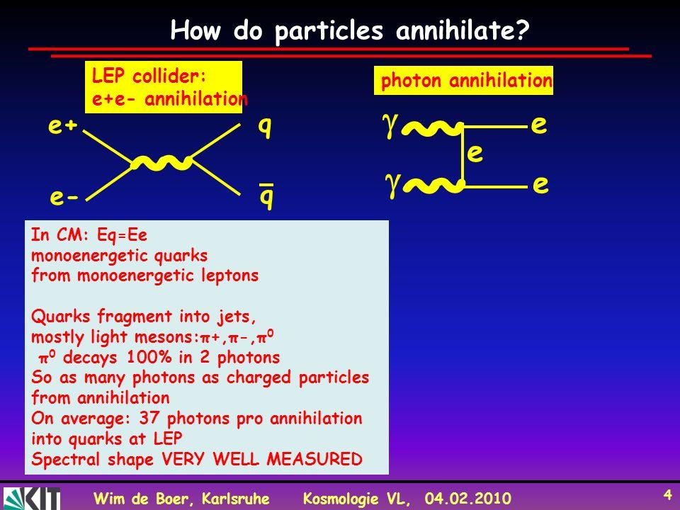 Wim de Boer, KarlsruheKosmologie VL, 04.02.2010 5 DM Annihilation in Supersymmetrie Dominant + A b bbar quark pair B-Fragmentation bekannt.