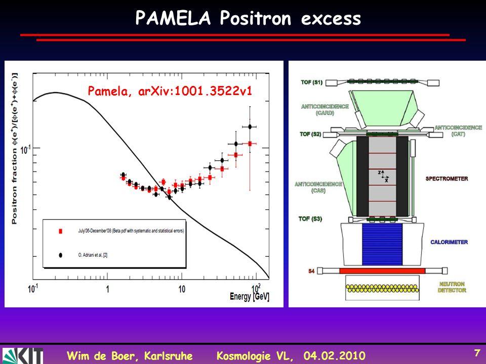 Wim de Boer, KarlsruheKosmologie VL, 04.02.2010 7 Pamela, arXiv:1001.3522v1 PAMELA Positron excess