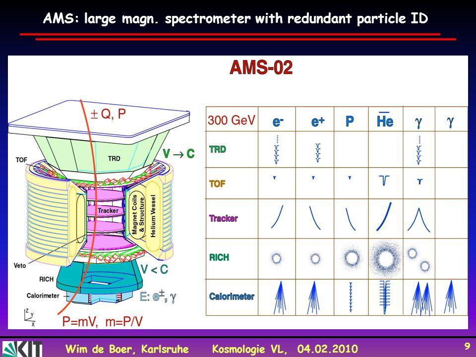 Wim de Boer, KarlsruheKosmologie VL, 04.02.2010 9 AMS: large magn.