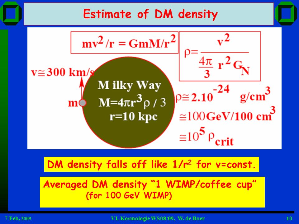 7 Feb, 2009 VL Kosmologie WS08/09, W. de Boer10 Estimate of DM density DM density falls off like 1/r 2 for v=const. Averaged DM density 1 WIMP/coffee
