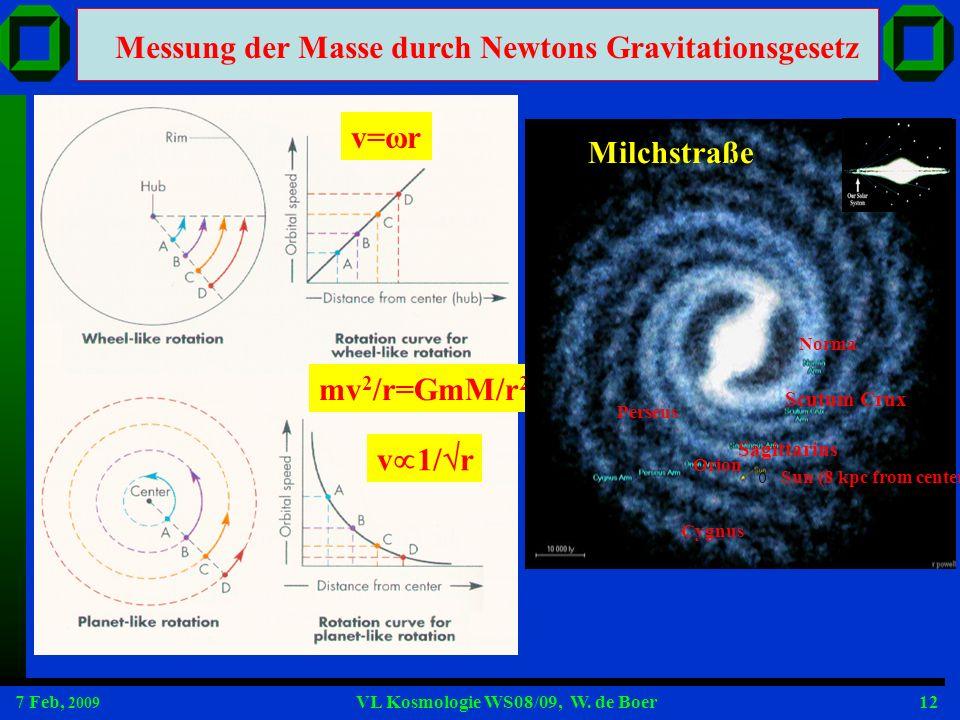7 Feb, 2009 VL Kosmologie WS08/09, W. de Boer12 Messung der Masse durch Newtons Gravitationsgesetz v=ωr v 1/ r mv 2 /r=GmM/r 2 Milchstraße Cygnus Pers