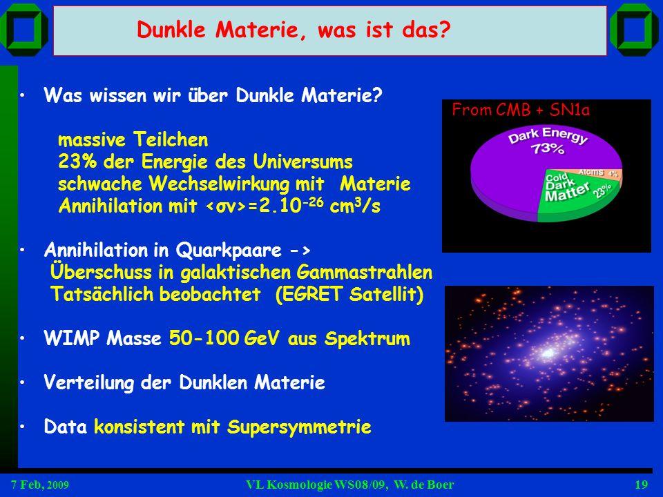 7 Feb, 2009 VL Kosmologie WS08/09, W. de Boer19 Was wissen wir über Dunkle Materie? massive Teilchen 23% der Energie des Universums schwache Wechselwi