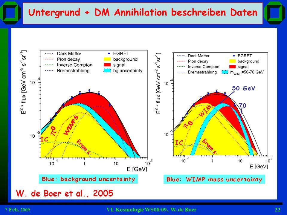 7 Feb, 2009 VL Kosmologie WS08/09, W. de Boer22 Untergrund + DM Annihilation beschreiben Daten W. de Boer et al., 2005