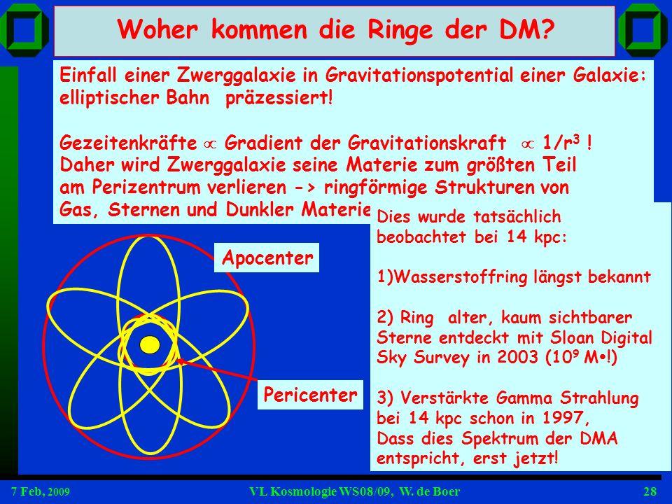 7 Feb, 2009 VL Kosmologie WS08/09, W. de Boer28 Woher kommen die Ringe der DM? Einfall einer Zwerggalaxie in Gravitationspotential einer Galaxie: elli