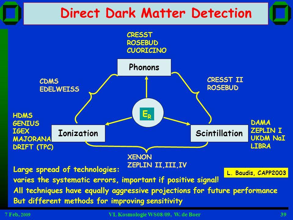 7 Feb, 2009 VL Kosmologie WS08/09, W. de Boer39 Direct Dark Matter Detection CRESST ROSEBUD CUORICINO DAMA ZEPLIN I UKDM NaI LIBRA CRESST II ROSEBUD C