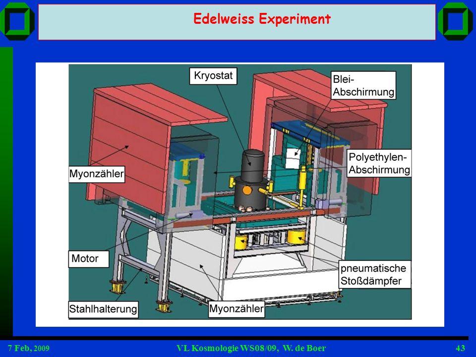 7 Feb, 2009 VL Kosmologie WS08/09, W. de Boer43 Edelweiss Experiment