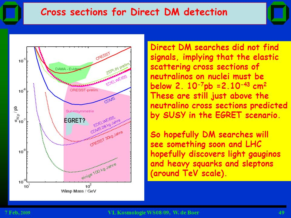 7 Feb, 2009 VL Kosmologie WS08/09, W. de Boer49 EGRET? Cross sections for Direct DM detection Direct DM searches did not find signals, implying that t