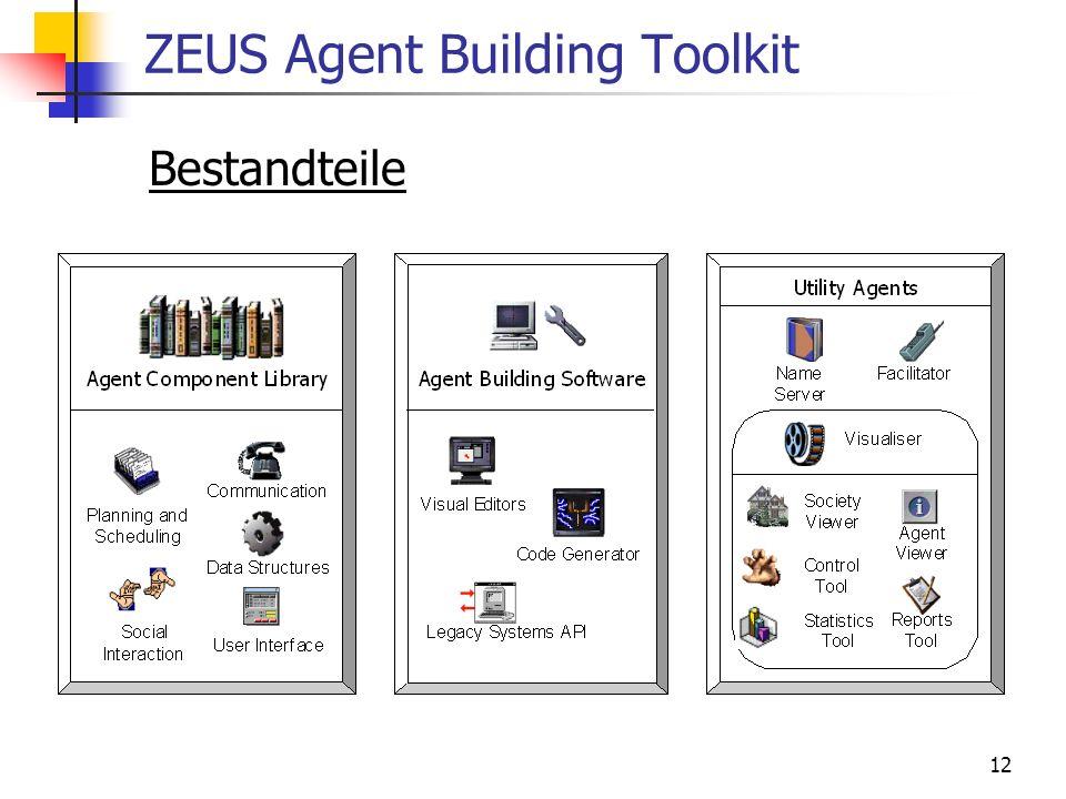 12 ZEUS Agent Building Toolkit Bestandteile