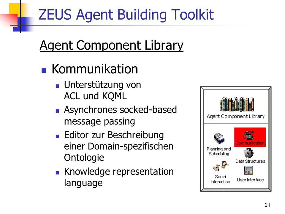 14 ZEUS Agent Building Toolkit Agent Component Library Kommunikation Unterstützung von ACL und KQML Asynchrones socked-based message passing Editor zur Beschreibung einer Domain-spezifischen Ontologie Knowledge representation language