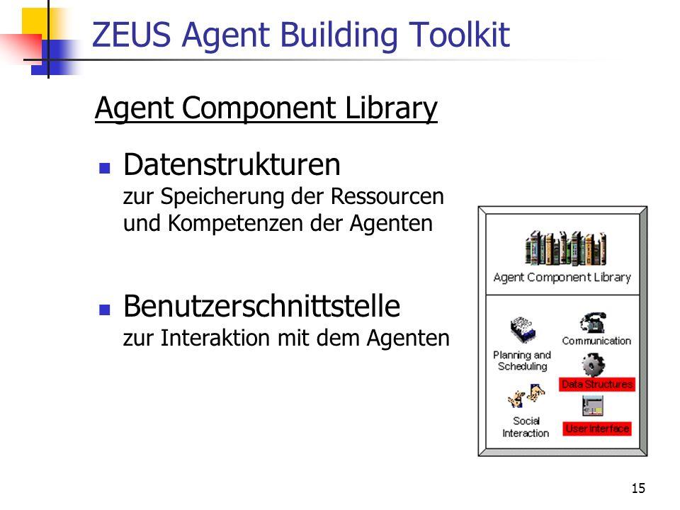 15 ZEUS Agent Building Toolkit Agent Component Library Datenstrukturen zur Speicherung der Ressourcen und Kompetenzen der Agenten Benutzerschnittstelle zur Interaktion mit dem Agenten