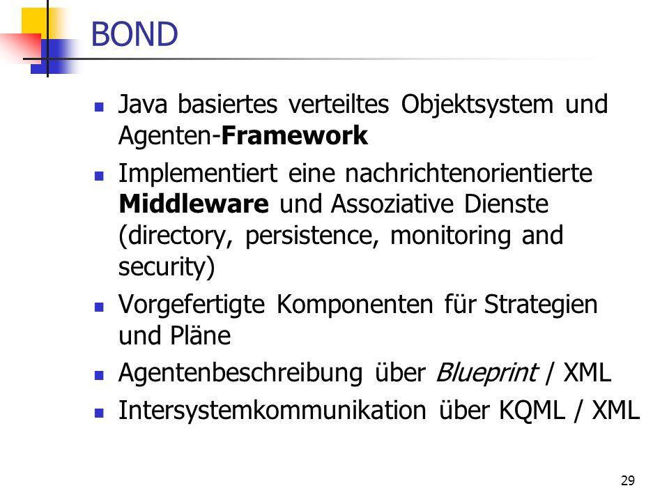 29 BOND Java basiertes verteiltes Objektsystem und Agenten-Framework Implementiert eine nachrichtenorientierte Middleware und Assoziative Dienste (directory, persistence, monitoring and security) Vorgefertigte Komponenten für Strategien und Pläne Agentenbeschreibung über Blueprint / XML Intersystemkommunikation über KQML / XML