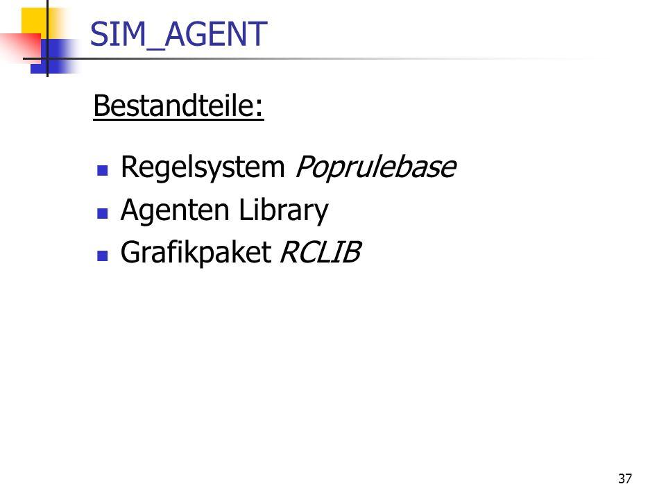 37 SIM_AGENT Bestandteile: Regelsystem Poprulebase Agenten Library Grafikpaket RCLIB
