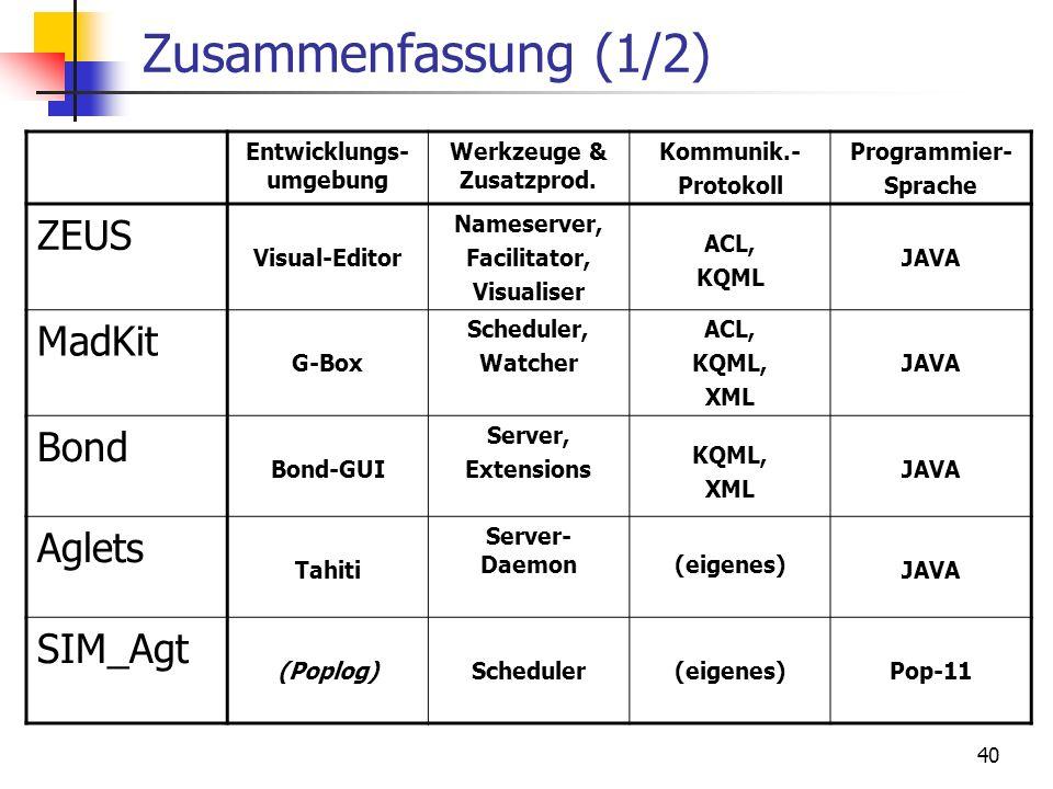 40 Zusammenfassung (1/2) Entwicklungs- umgebung Werkzeuge & Zusatzprod. Kommunik.- Protokoll Programmier- Sprache ZEUS Visual-Editor Nameserver, Facil
