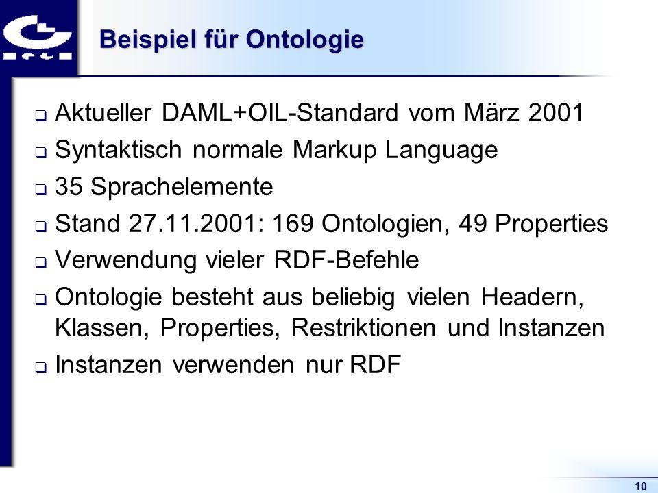 10 Beispiel für Ontologie Aktueller DAML+OIL-Standard vom März 2001 Syntaktisch normale Markup Language 35 Sprachelemente Stand 27.11.2001: 169 Ontologien, 49 Properties Verwendung vieler RDF-Befehle Ontologie besteht aus beliebig vielen Headern, Klassen, Properties, Restriktionen und Instanzen Instanzen verwenden nur RDF