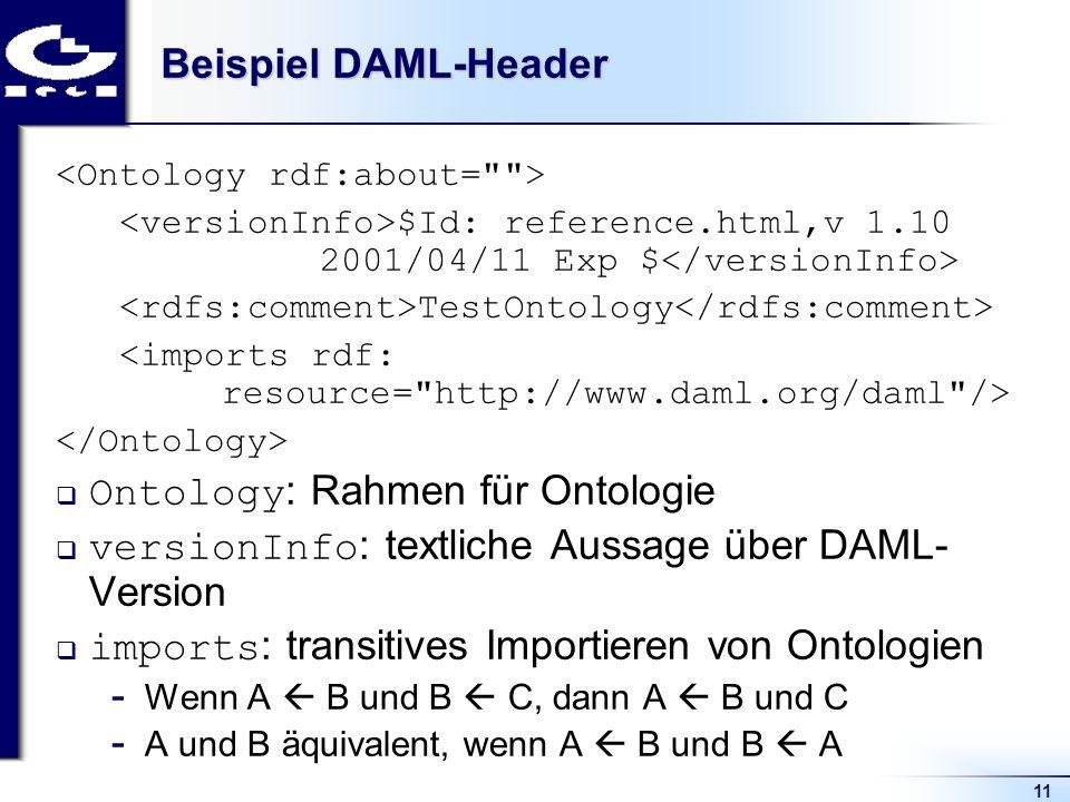 11 Beispiel DAML-Header $Id: reference.html,v 1.10 2001/04/11 Exp $ TestOntology Ontology : Rahmen für Ontologie versionInfo : textliche Aussage über DAML- Version imports : transitives Importieren von Ontologien  Wenn A B und B C, dann A B und C  A und B äquivalent, wenn A B und B A