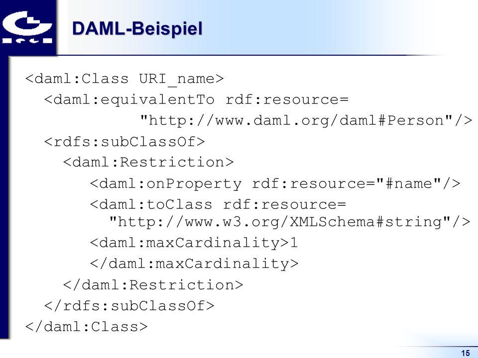 15DAML-Beispiel <daml:equivalentTo rdf:resource= http://www.daml.org/daml#Person /> 1