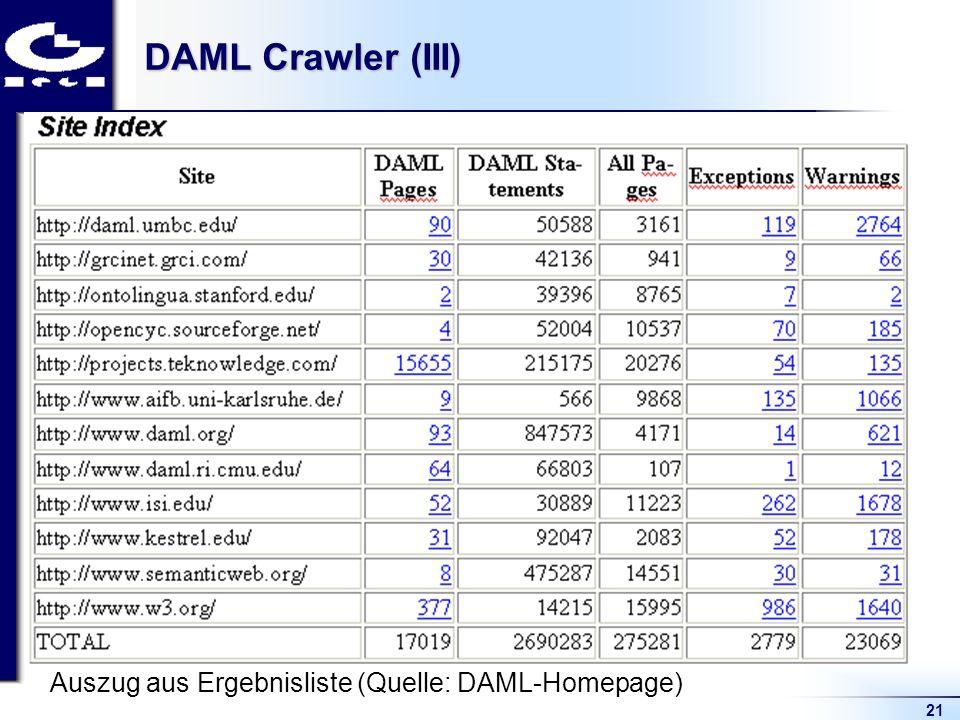 21 DAML Crawler (III) Auszug aus Ergebnisliste (Quelle: DAML-Homepage)